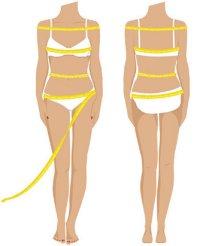 How to define my body shape